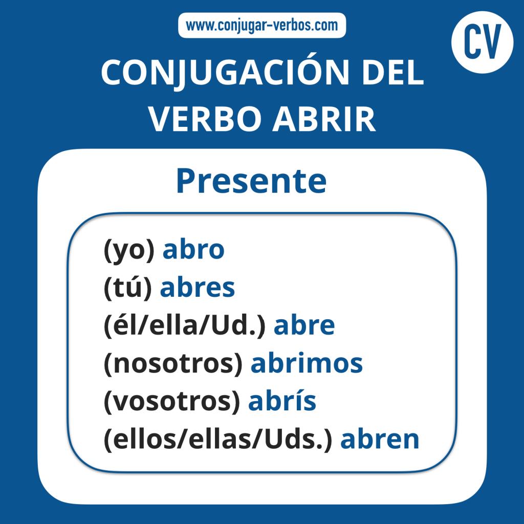 Conjugacion del verbo abrir | Conjugacion abrir
