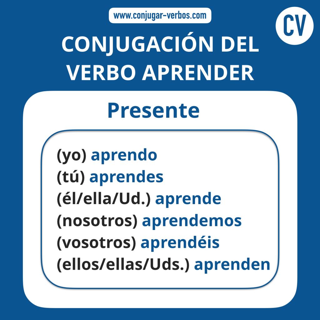 Conjugacion del verbo aprender | Conjugacion aprender