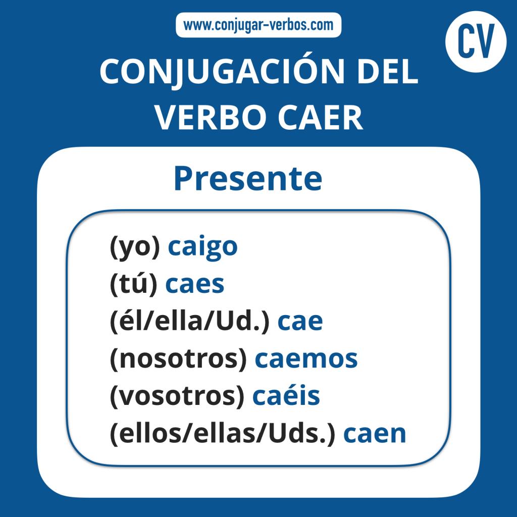 Conjugacion del verbo caer | Conjugacion caer