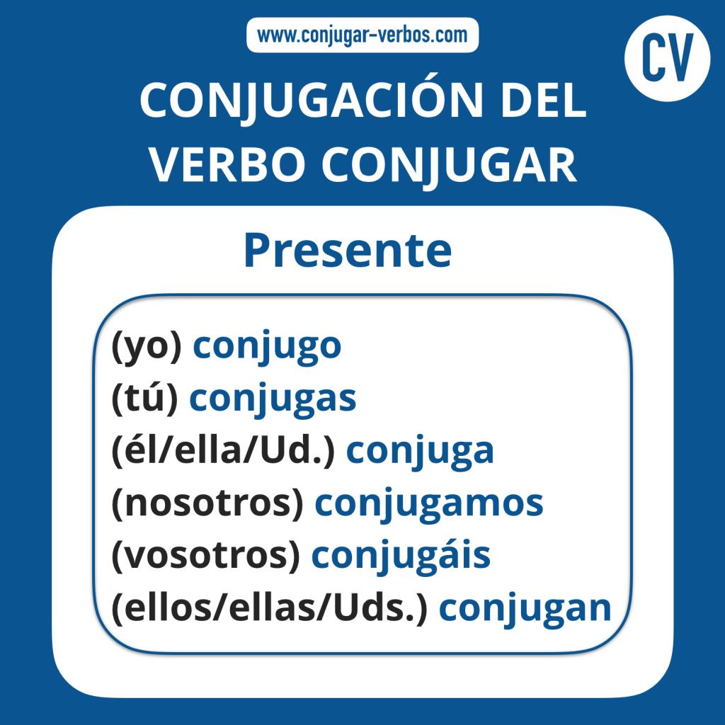 Conjugacion del verbo conjugar | Conjugacion conjugar