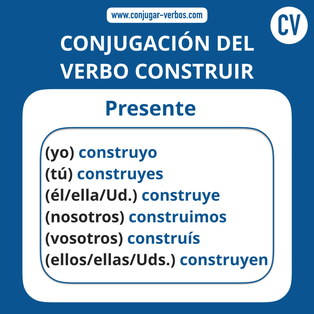 Conjugacion del verbo construir | Conjugacion construir