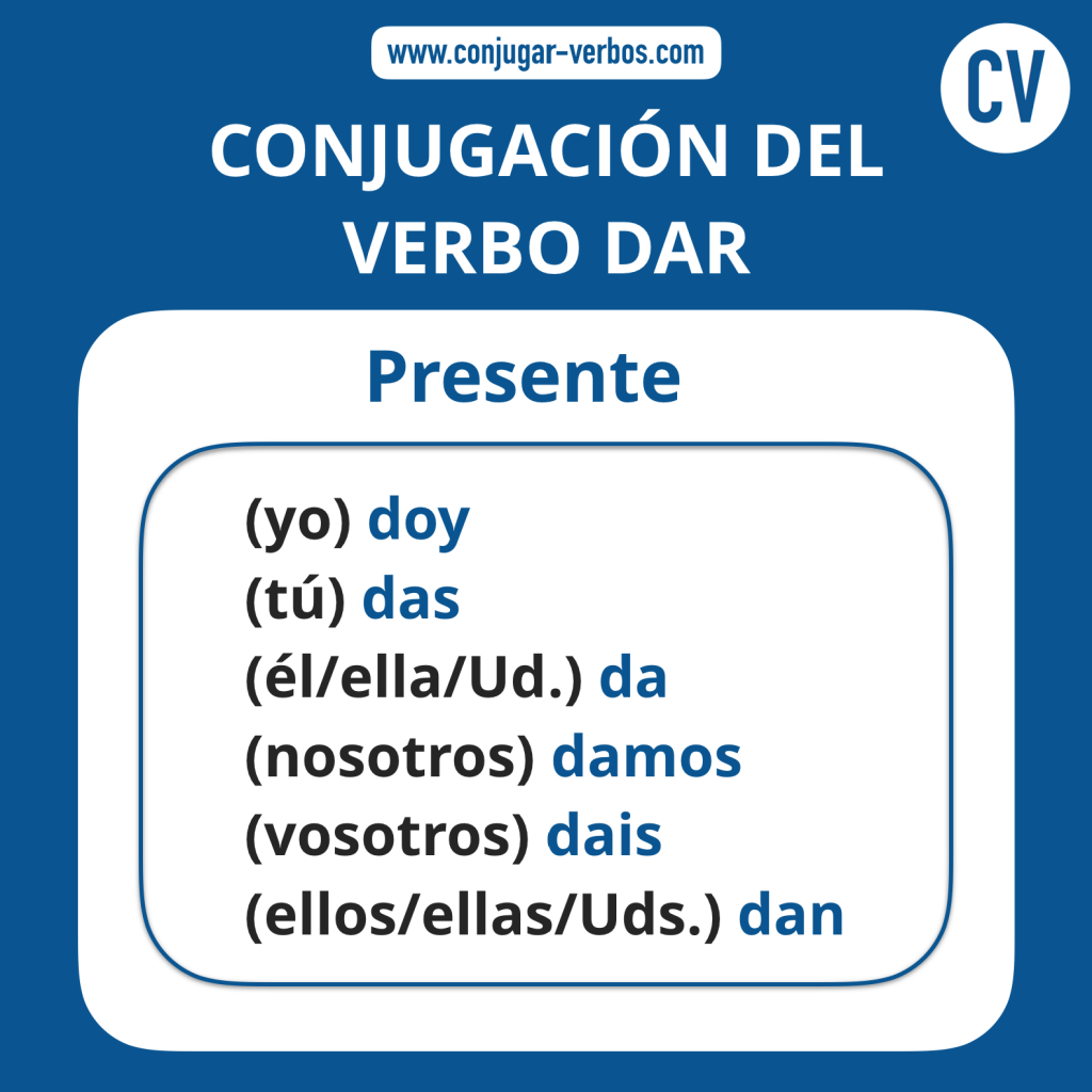 Conjugacion del verbo dar | Conjugacion dar