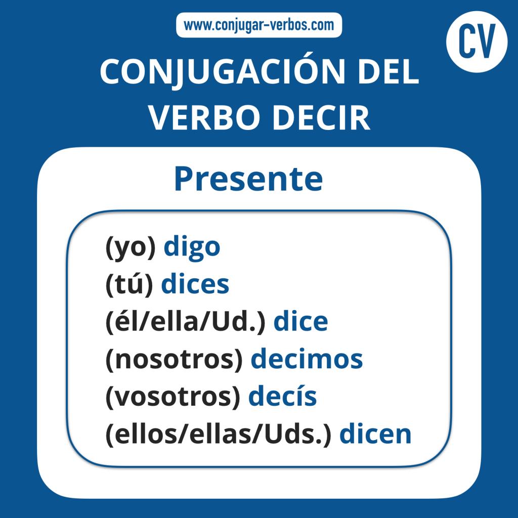 Conjugacion del verbo decir | Conjugacion decir