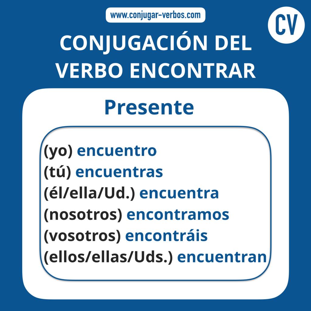 Conjugacion del verbo encontrar | Conjugacion encontrar