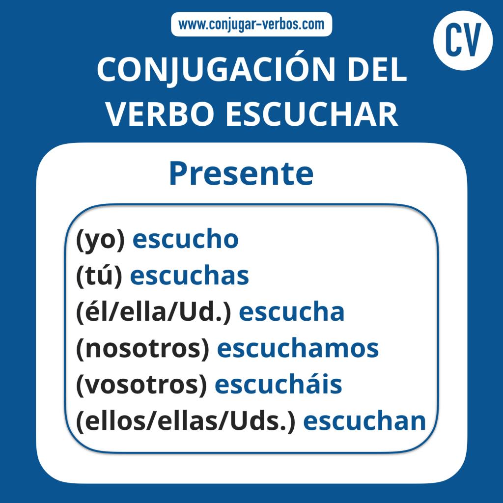 Conjugacion del verbo escuchar | Conjugacion escuchar