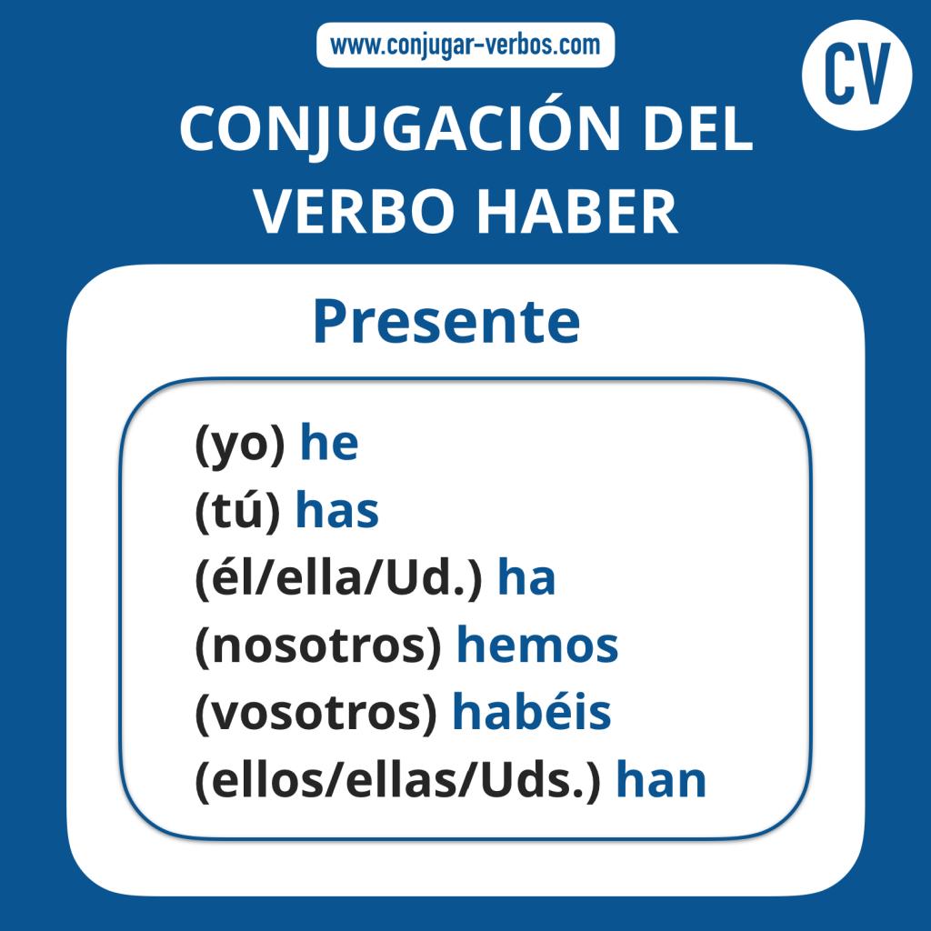 Conjugacion del verbo haber | Conjugacion haber