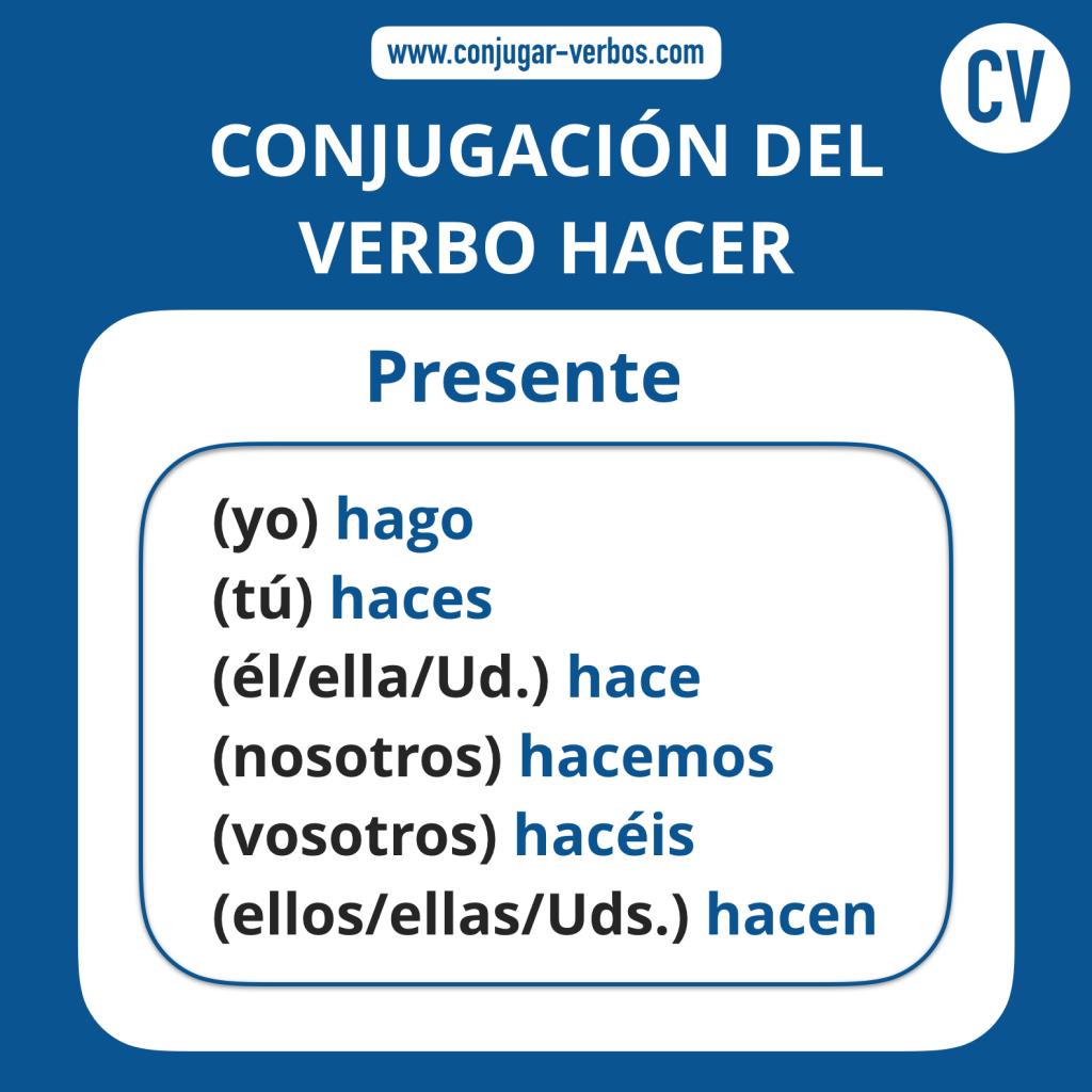 Conjugacion del verbo hacer | Conjugacion hacer