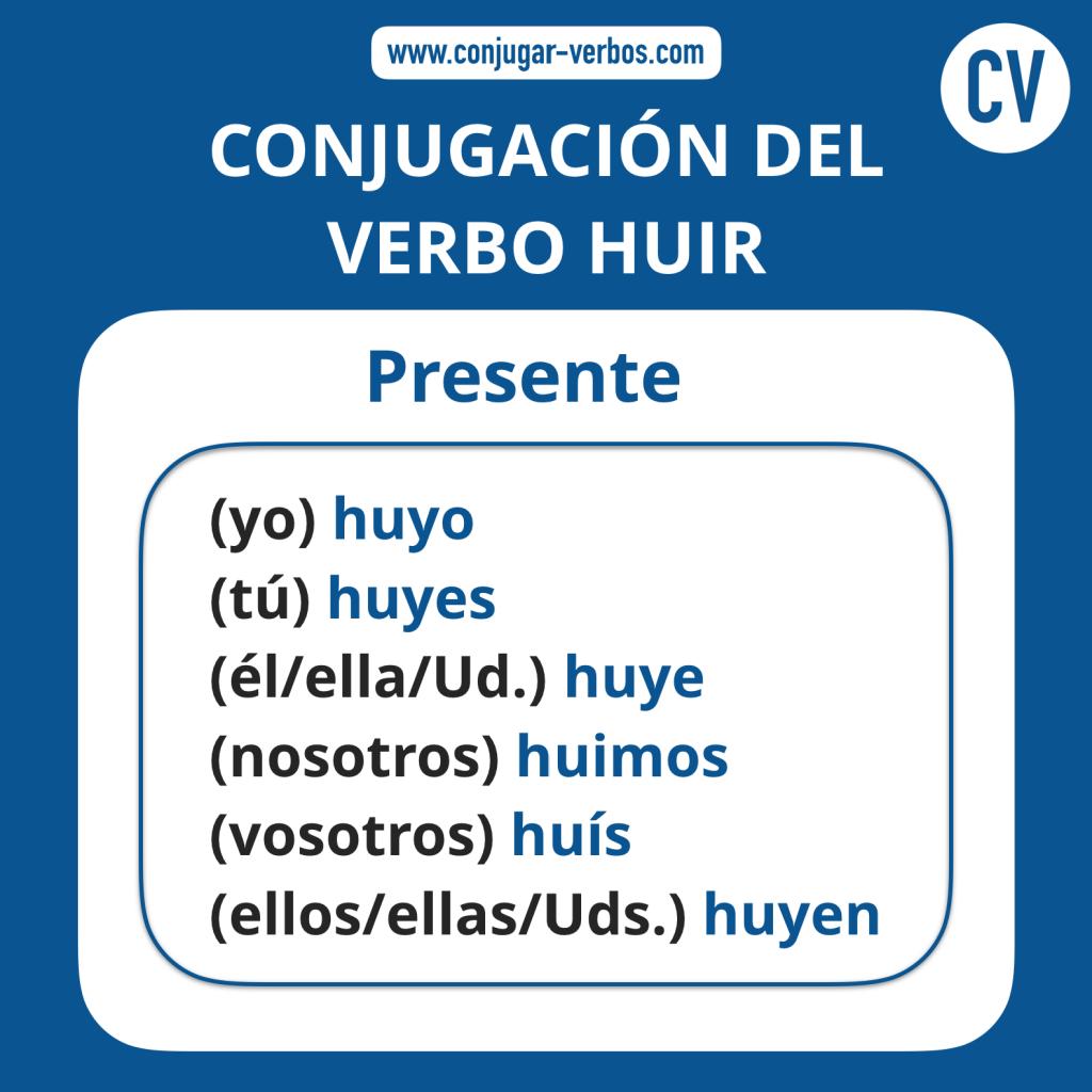 Conjugacion del verbo huir | Conjugacion huir