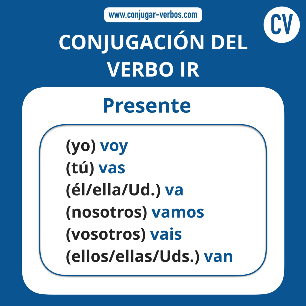 Conjugacion del verbo ir   Conjugacion ir