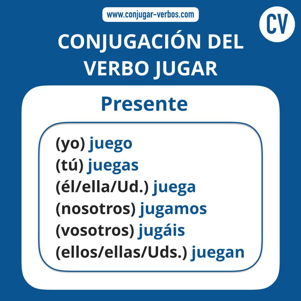 Conjugacion del verbo jugar | Conjugacion jugar