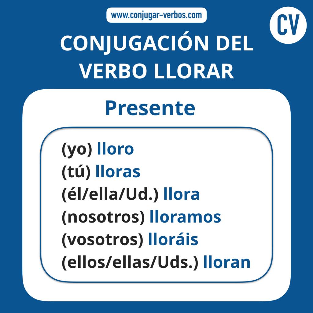 Conjugacion del verbo llorar   Conjugacion llorar
