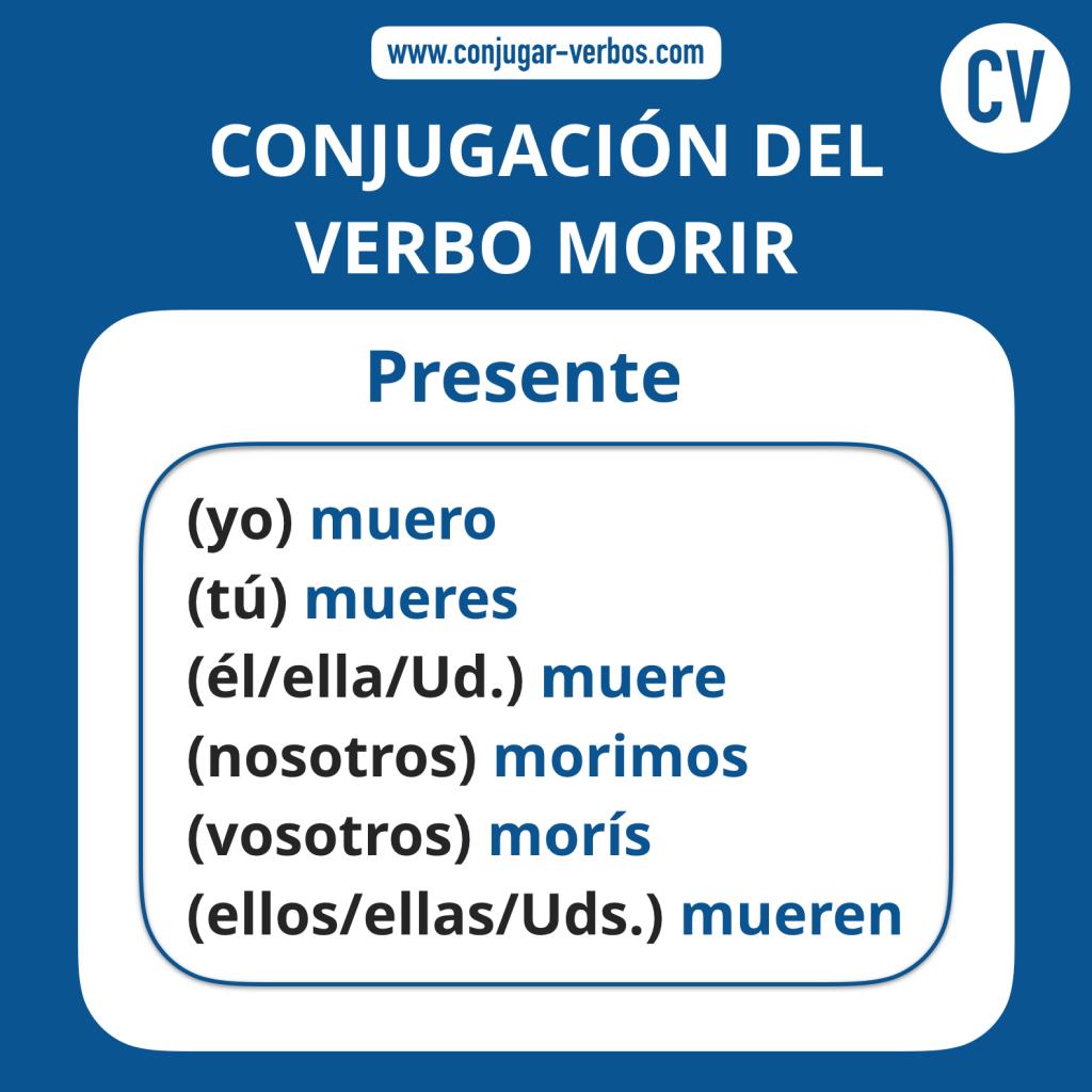 Conjugacion del verbo morir | Conjugacion morir