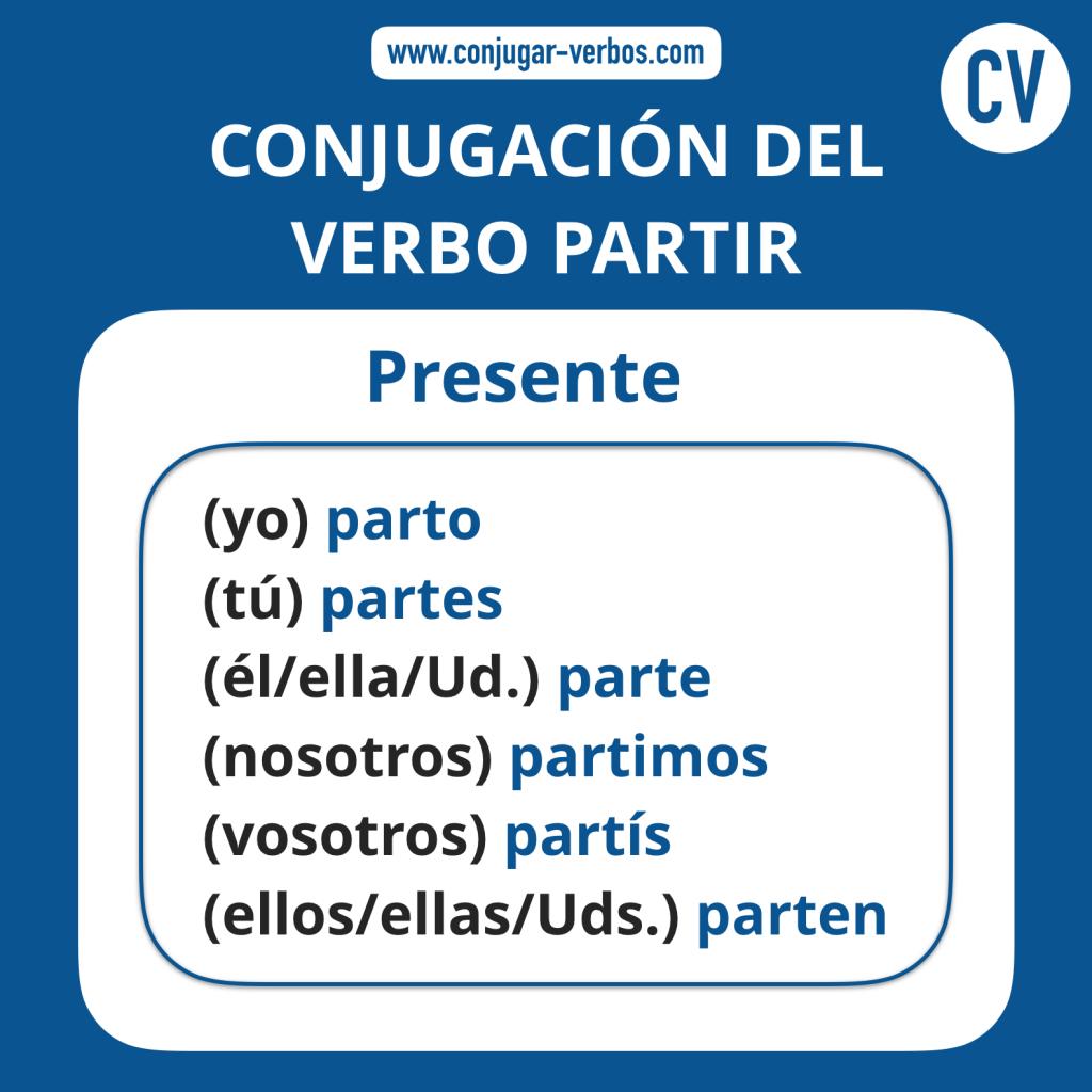 Conjugacion del verbo partir | Conjugacion partir