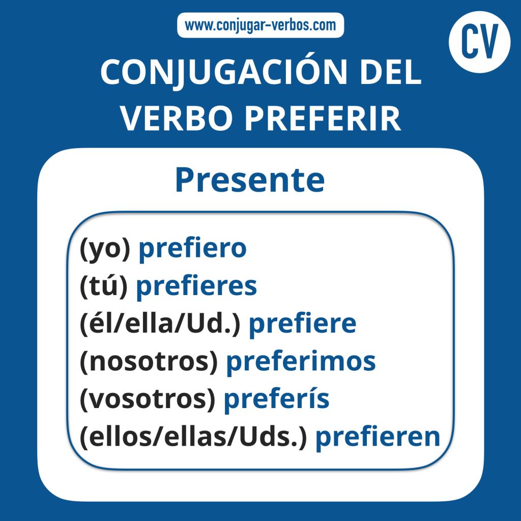 Conjugacion del verbo preferir | Conjugacion preferir