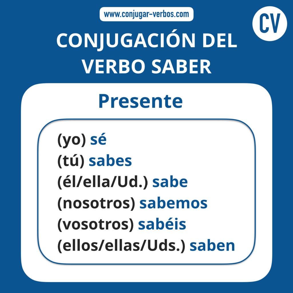 Conjugacion del verbo saber | Conjugacion saber