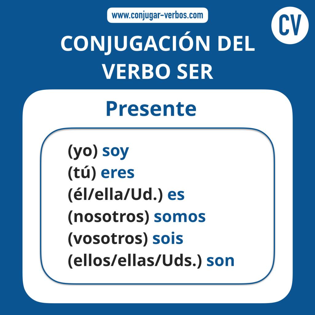 Conjugacion del verbo ser | Conjugacion ser