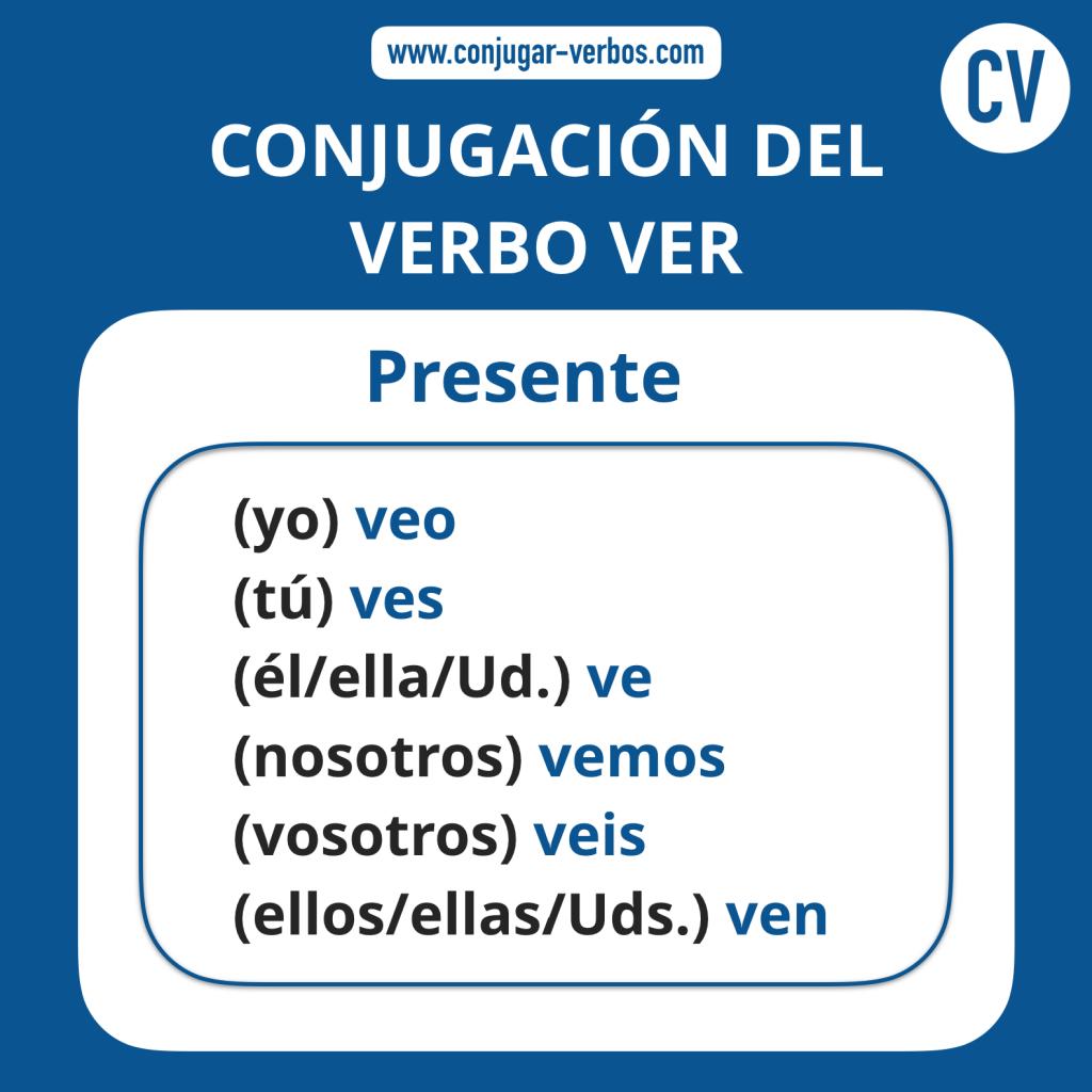 Conjugacion del verbo ver | Conjugacion ver