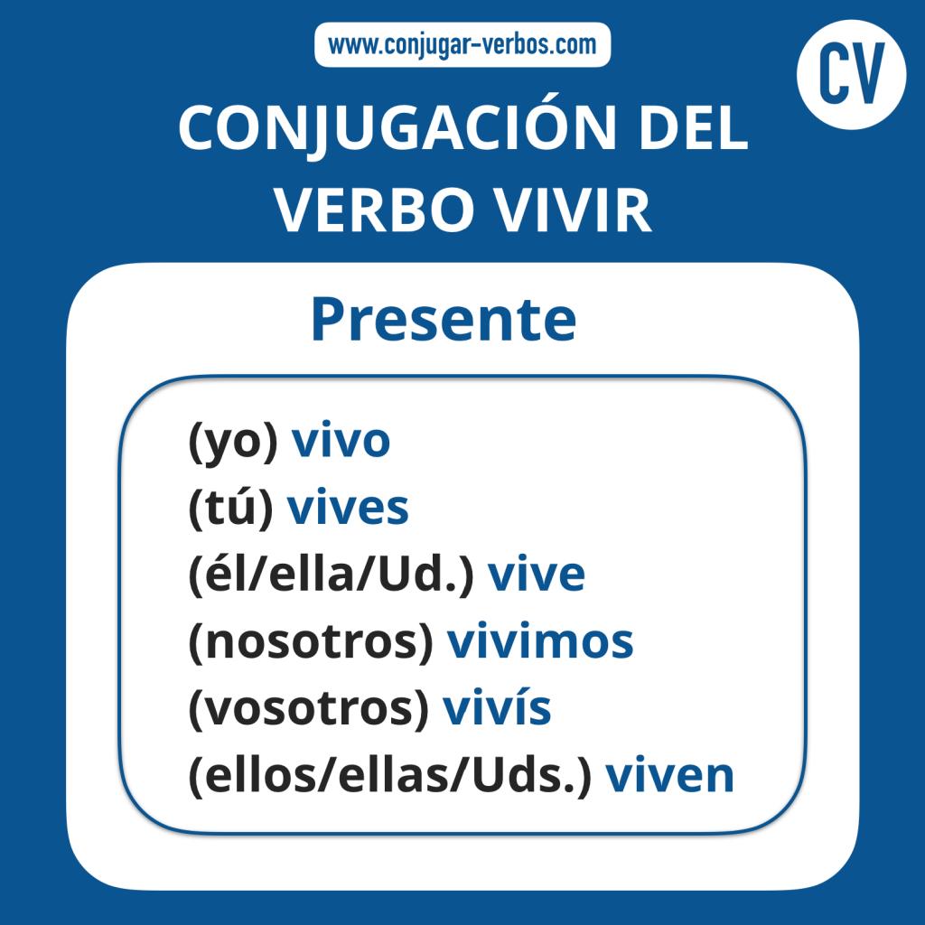 Conjugacion del verbo vivir | Conjugacion vivir