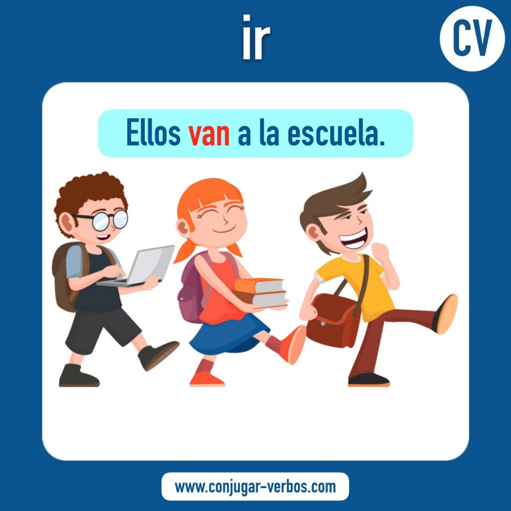 verbo ir | ir | imagen del verbo ir | conjugacion del verbo ir
