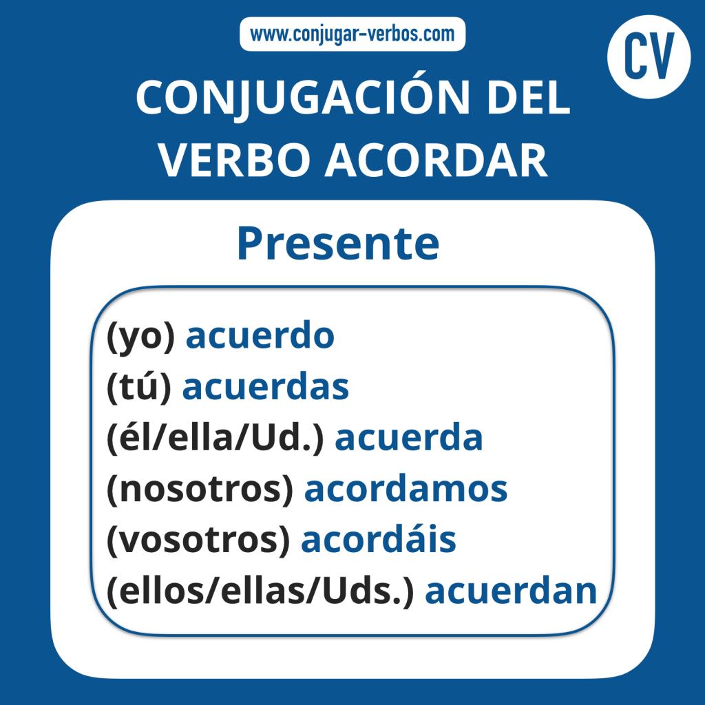 Conjugacion del verbo acordar | Conjugacion acordar