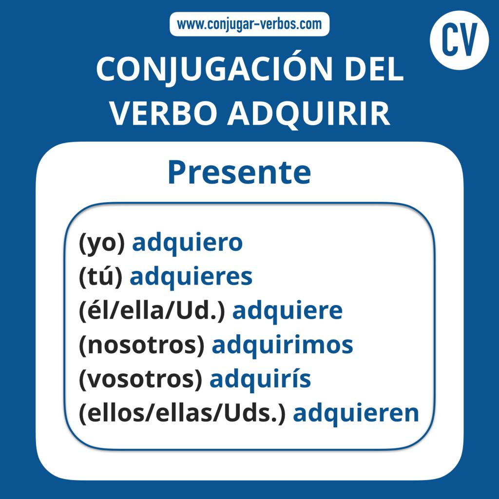 Conjugacion del verbo adquirir   Conjugacion adquirir
