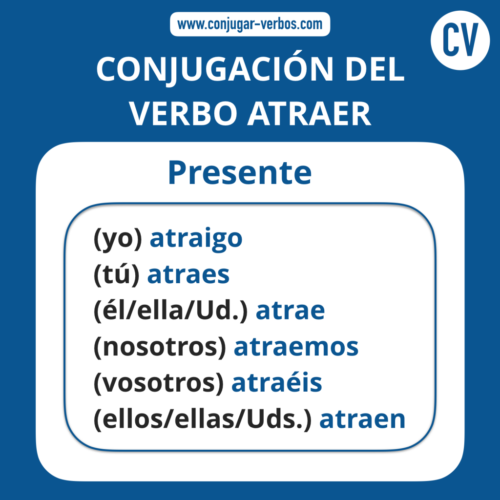 Conjugacion del verbo atraer | Conjugacion atraer
