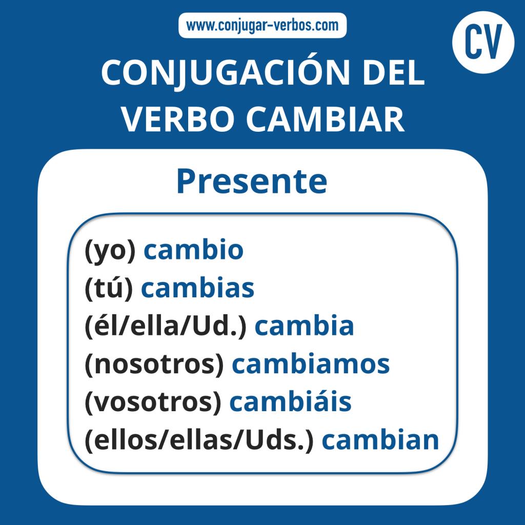 Conjugacion del verbo cambiar | Conjugacion cambiar