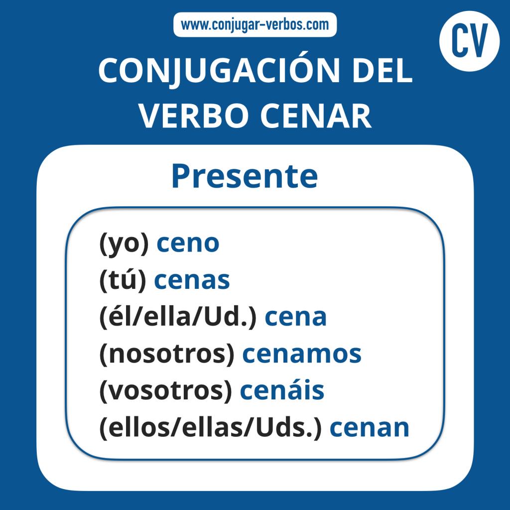 Conjugacion del verbo cenar | Conjugacion cenar