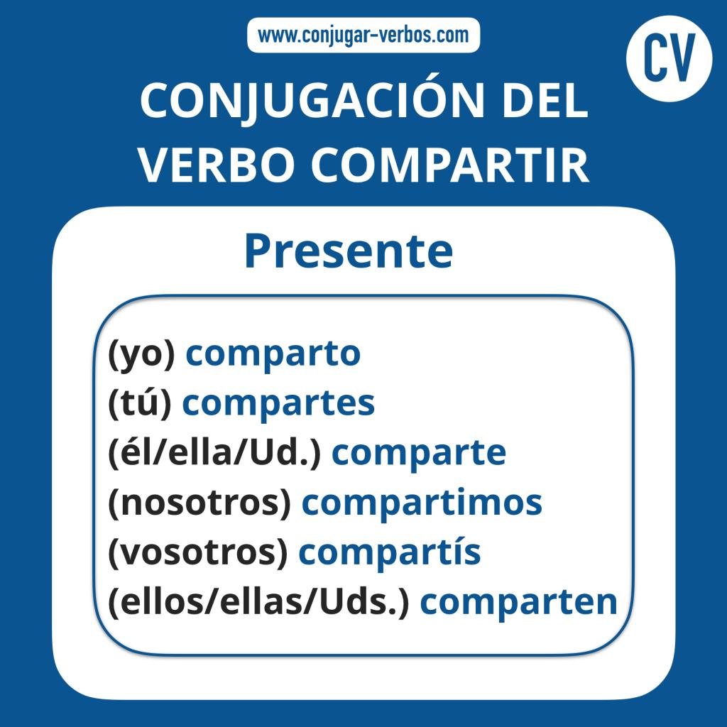 Conjugacion del verbo compartir | Conjugacion compartir