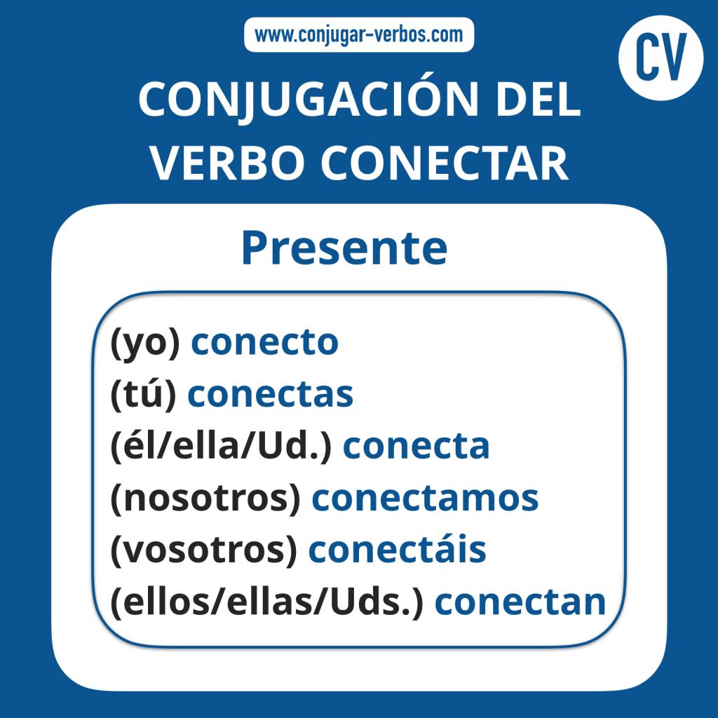 Conjugacion del verbo conectar | Conjugacion conectar