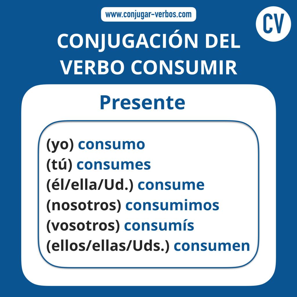 Conjugacion del verbo consumir | Conjugacion consumir