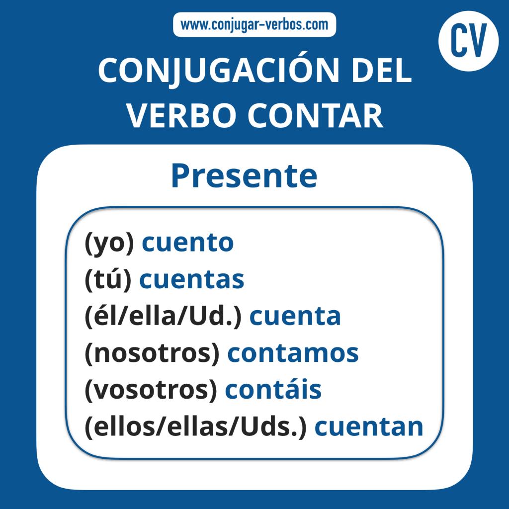 Conjugacion del verbo contar | Conjugacion contar