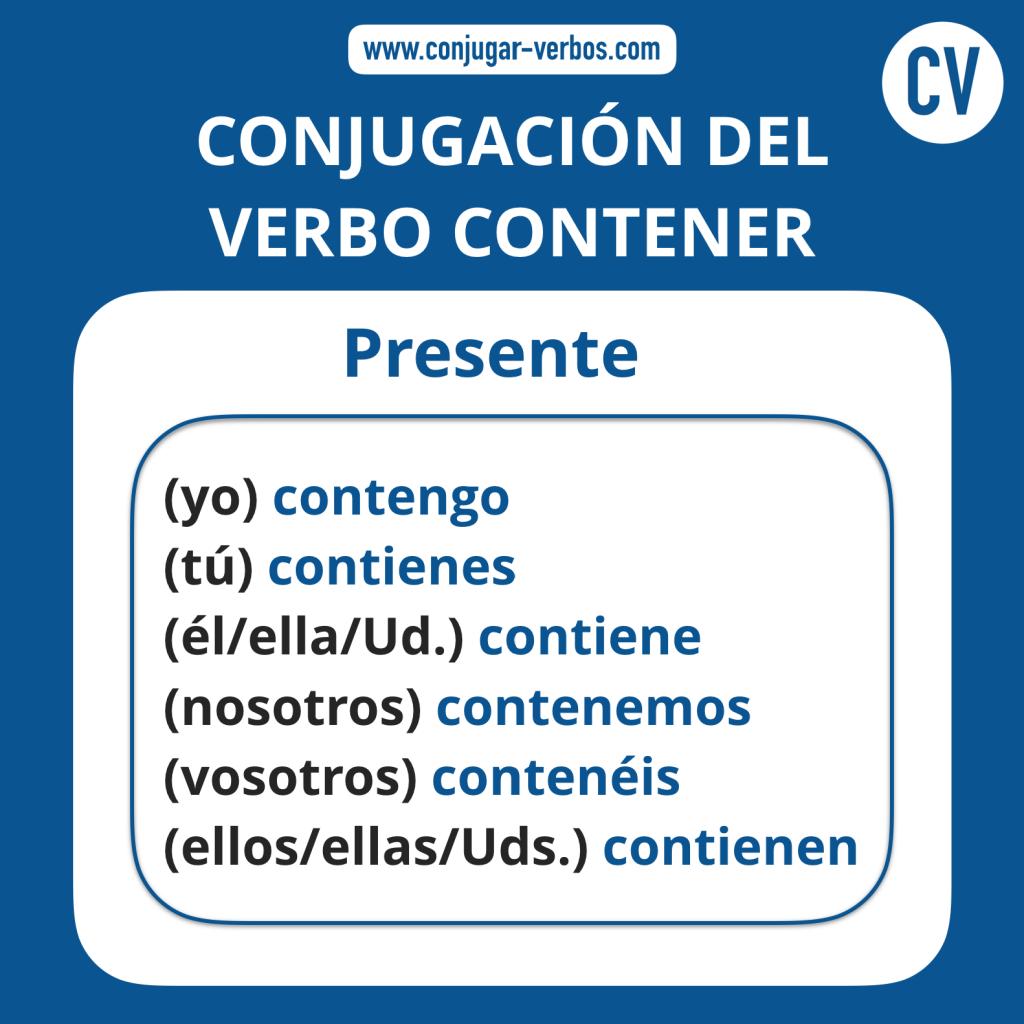 Conjugacion del verbo contener | Conjugacion contener