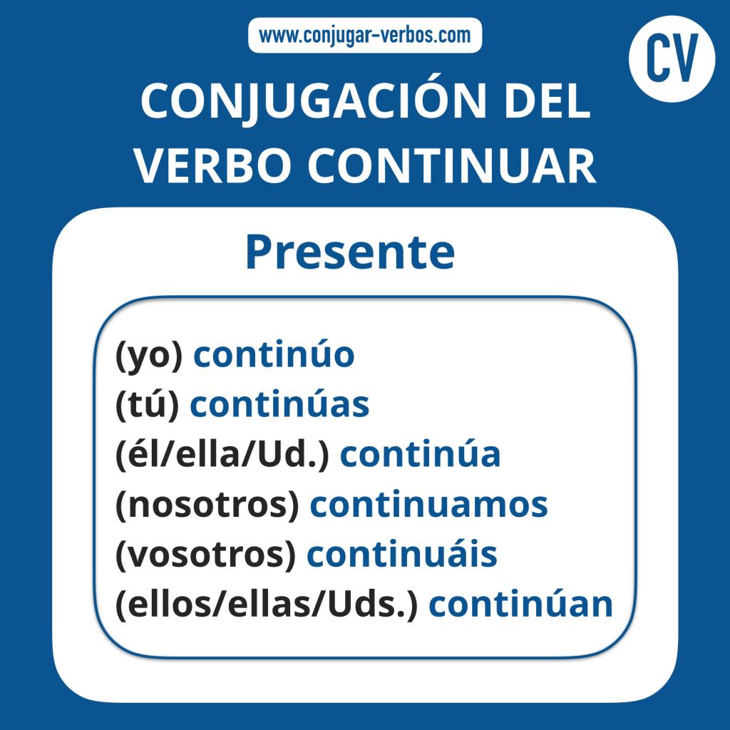 Conjugacion del verbo continuar | Conjugacion continuar