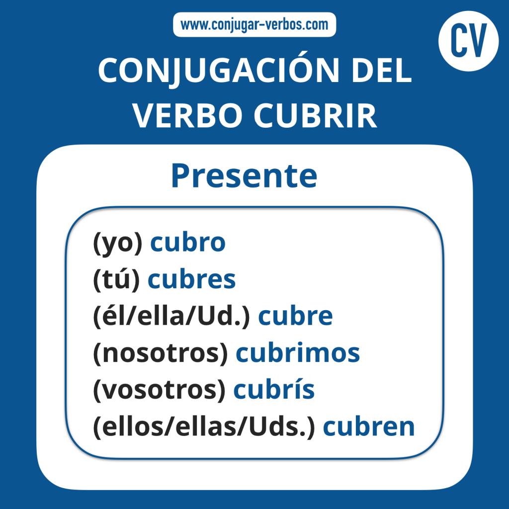 Conjugacion del verbo cubrir | Conjugacion cubrir