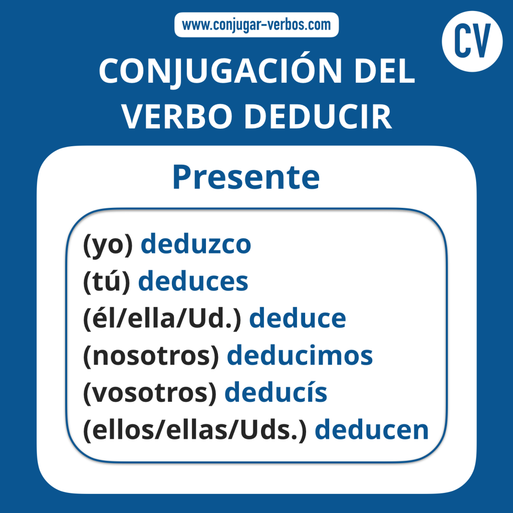 Conjugacion del verbo deducir   Conjugacion deducir