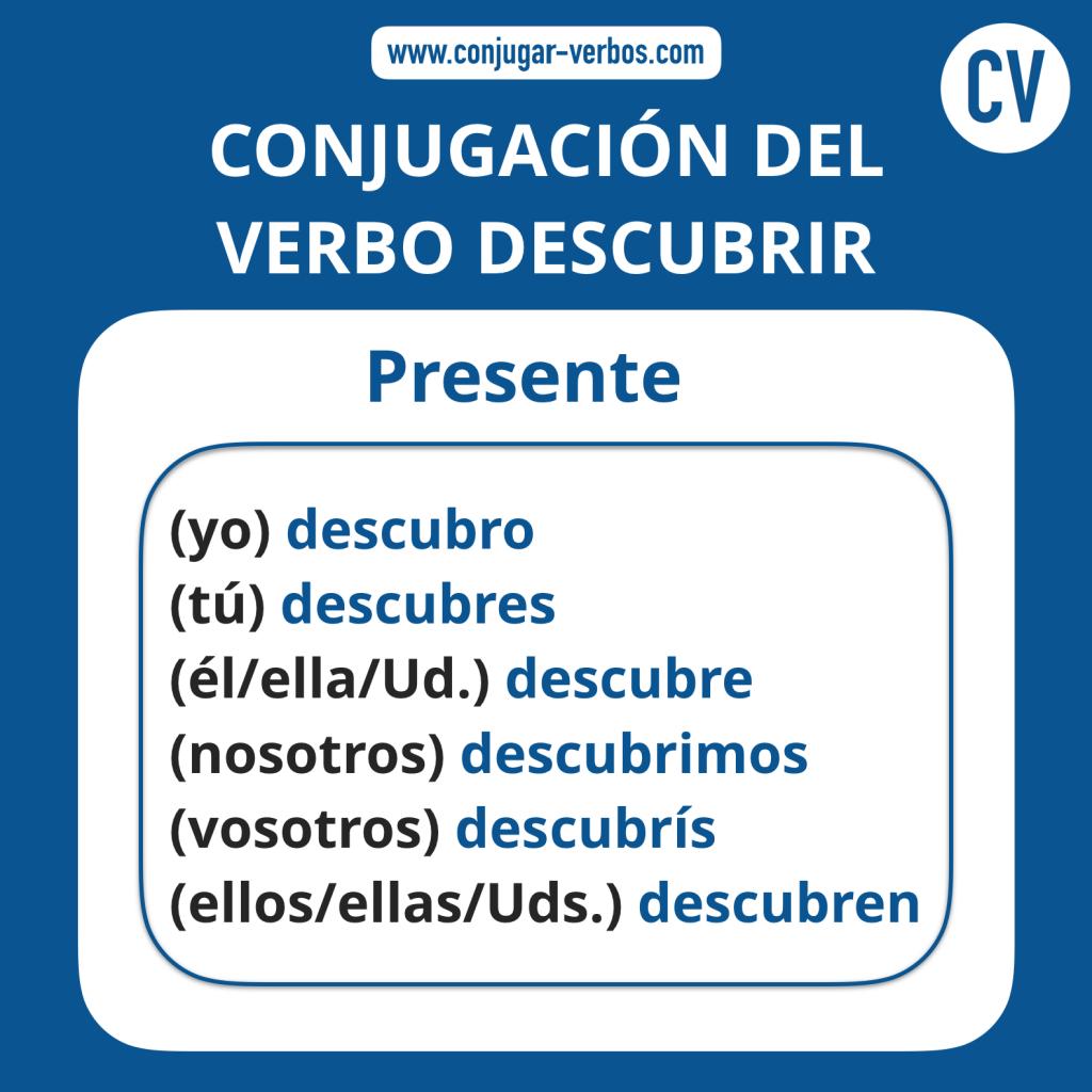 Conjugacion del verbo descubrir   Conjugacion descubrir