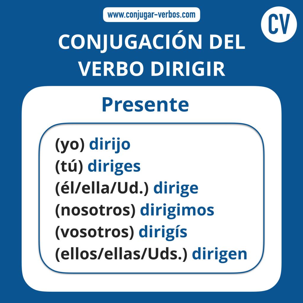 Conjugacion del verbo dirigir | Conjugacion dirigir
