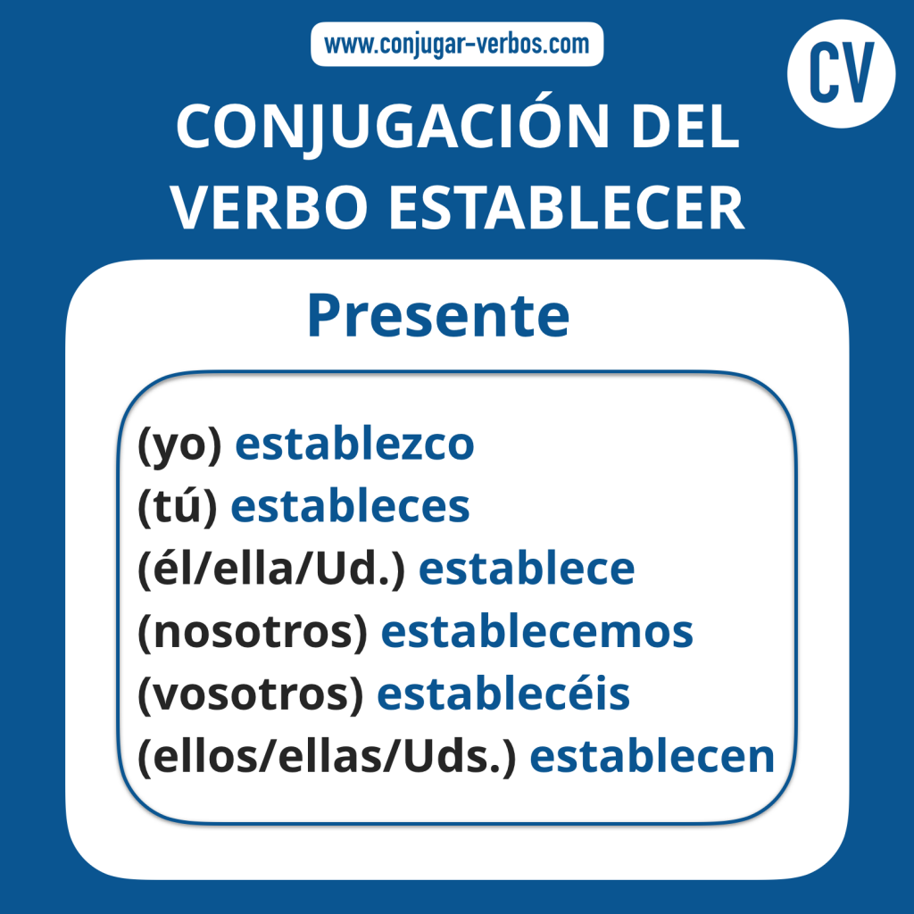 Conjugacion del verbo establecer   Conjugacion establecer