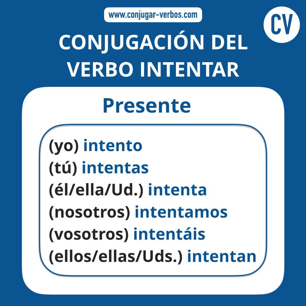 Conjugacion del verbo intentar | Conjugacion intentar