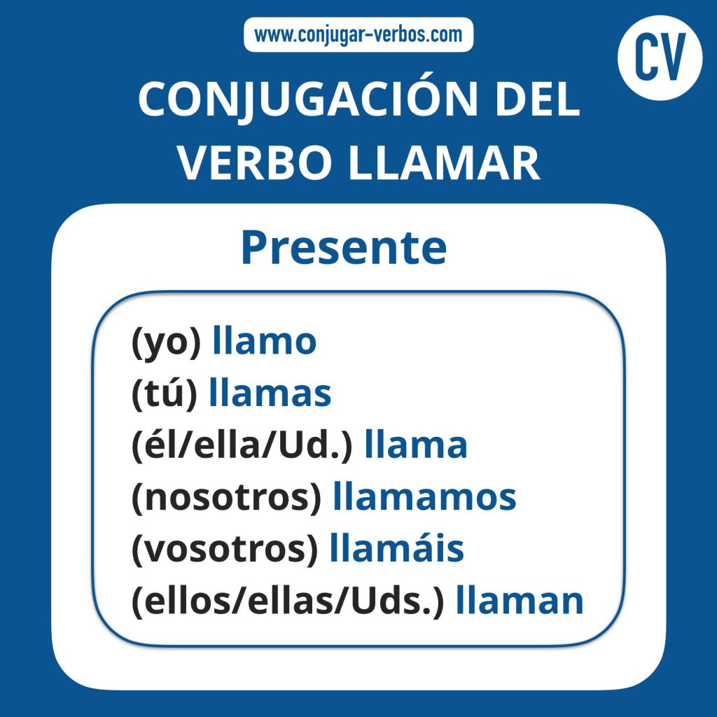 Conjugacion del verbo llamar | Conjugacion llamar