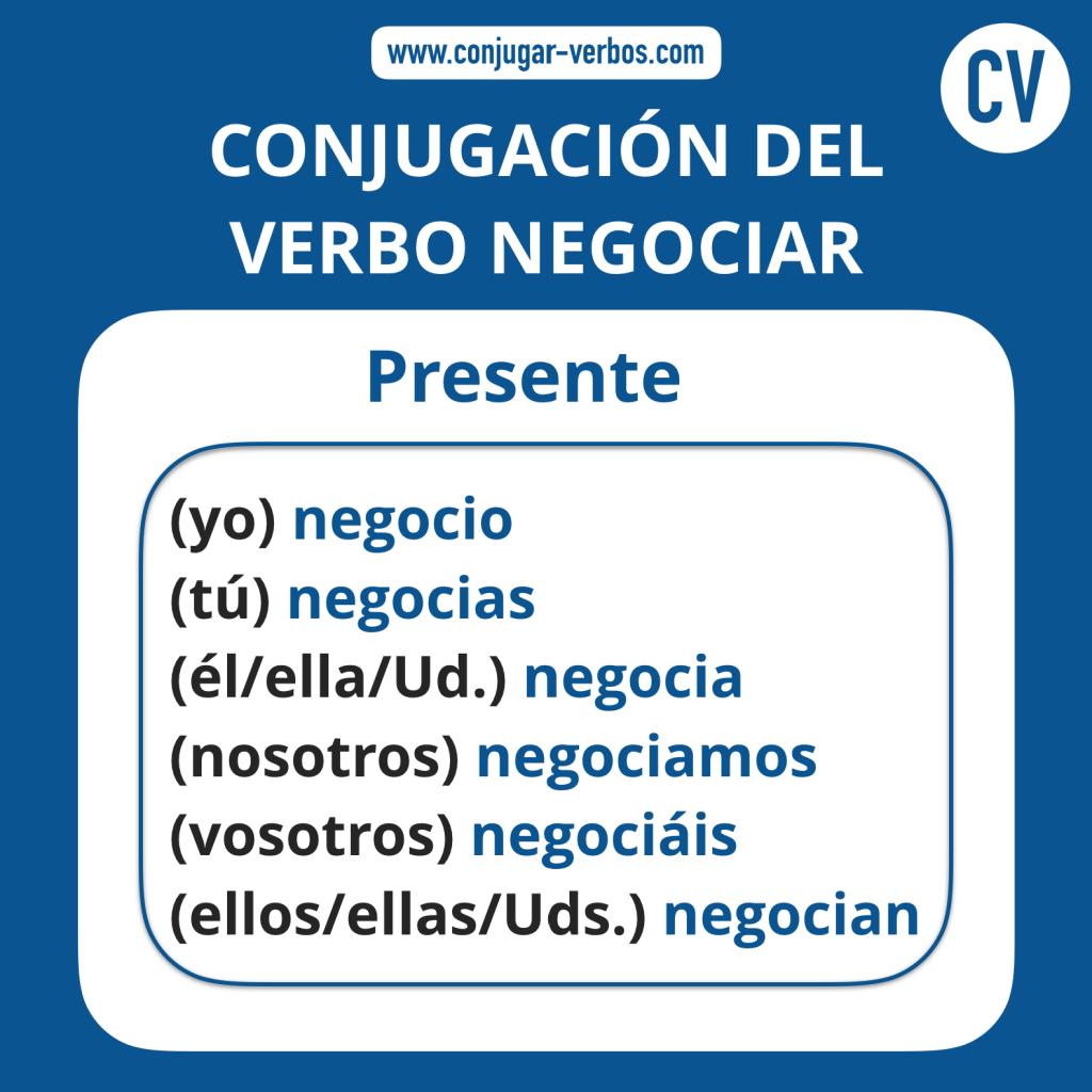 Conjugacion del verbo negociar | Conjugacion negociar