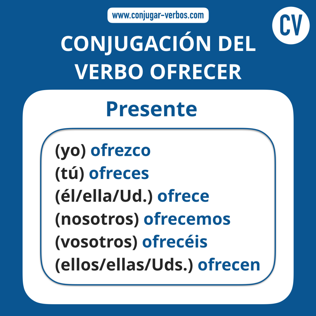 Conjugacion del verbo ofrecer | Conjugacion ofrecer