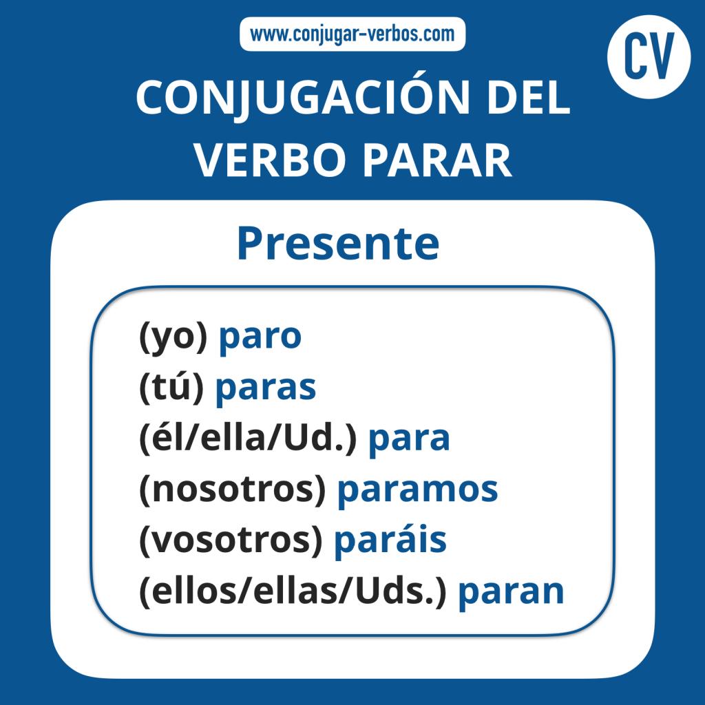 Conjugacion del verbo parar | Conjugacion parar