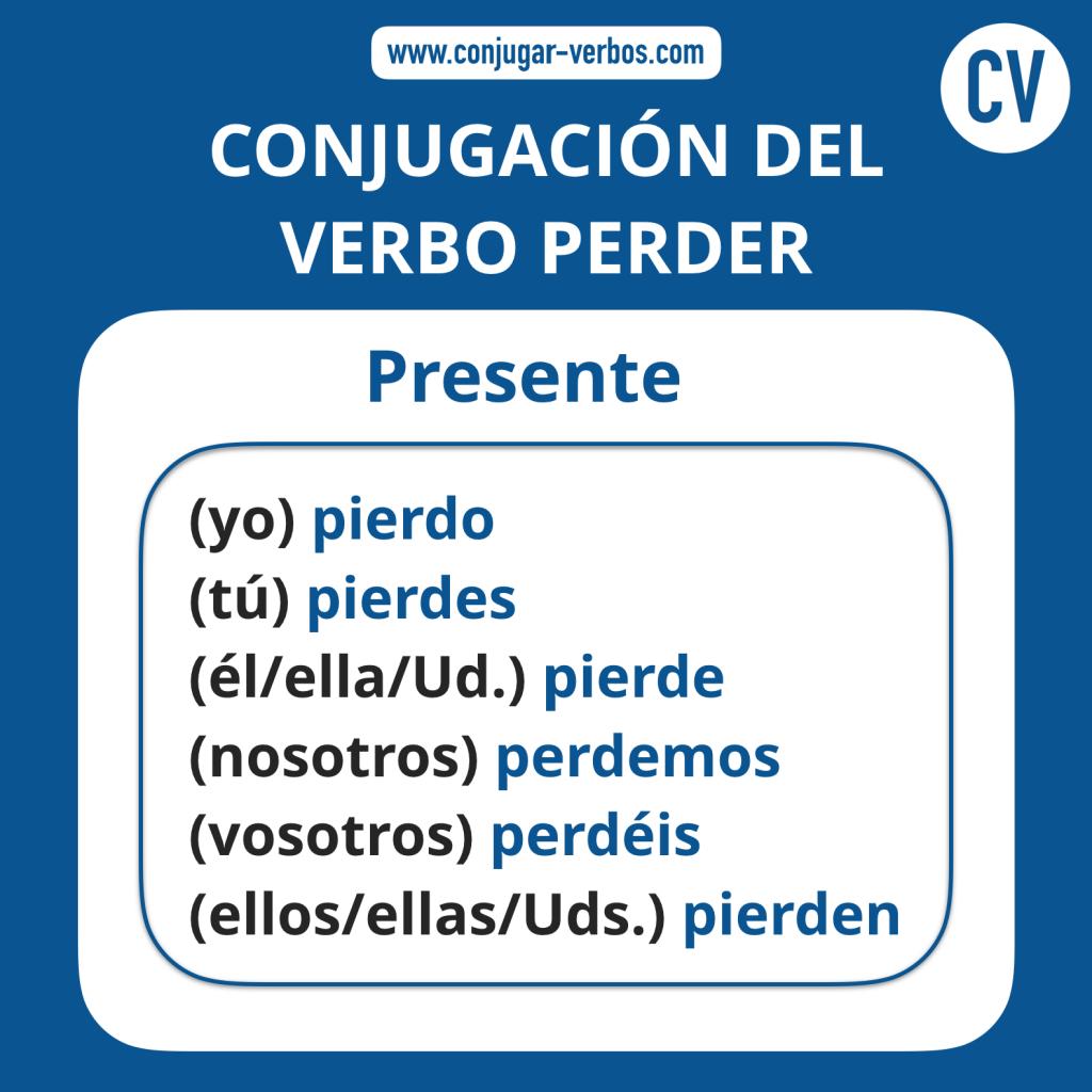 Conjugacion del verbo perder   Conjugacion perder