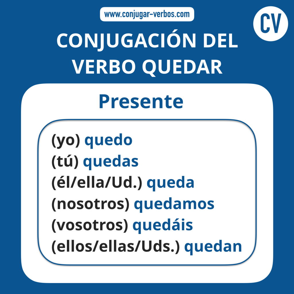 Conjugacion del verbo quedar | Conjugacion quedar