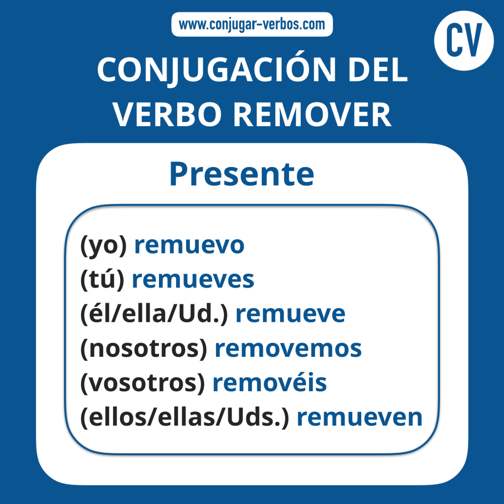 Conjugacion del verbo remover | Conjugacion remover