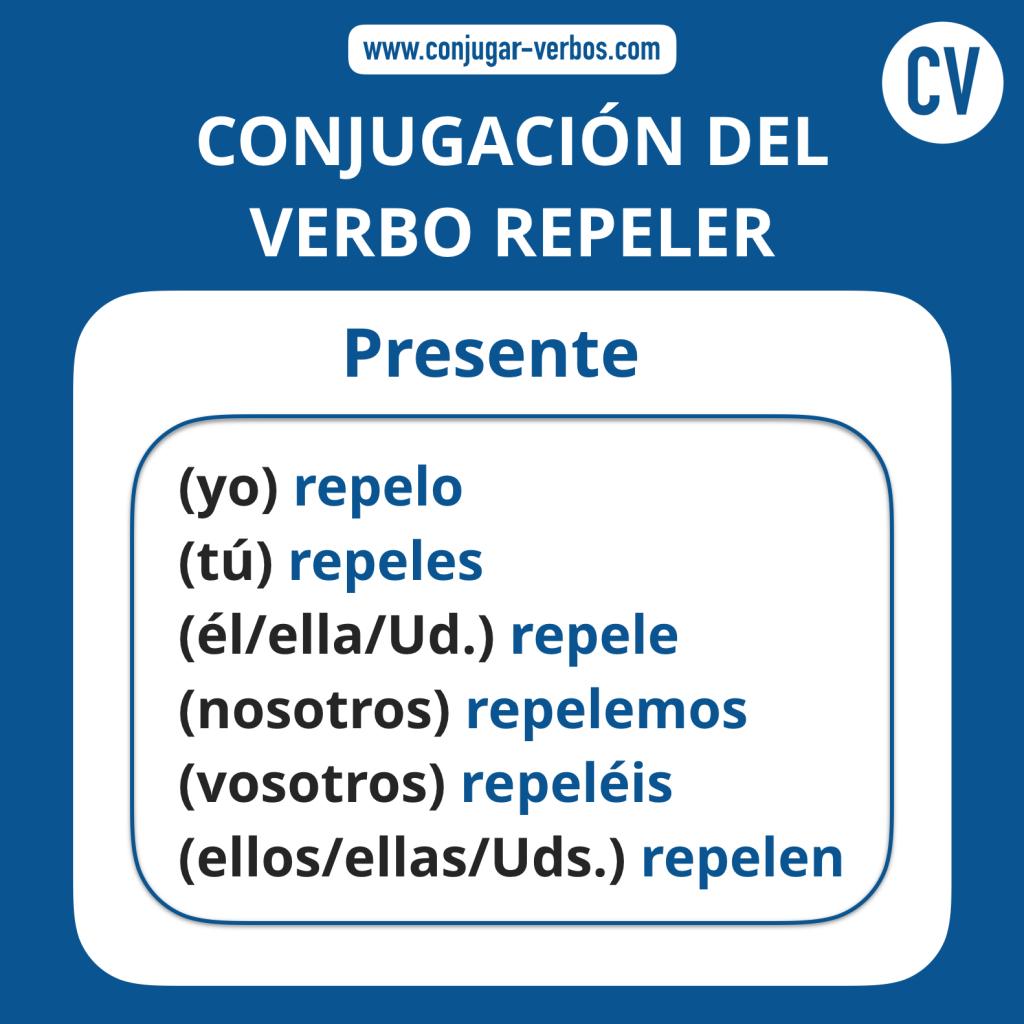 Conjugacion del verbo repeler | Conjugacion repeler
