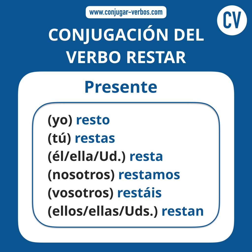 Conjugacion del verbo restar | Conjugacion restar