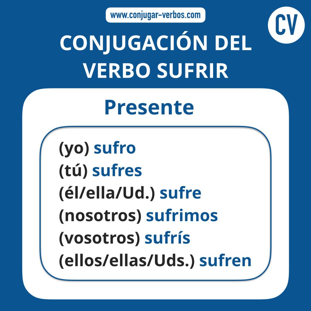 Conjugacion del verbo sufrir | Conjugacion sufrir